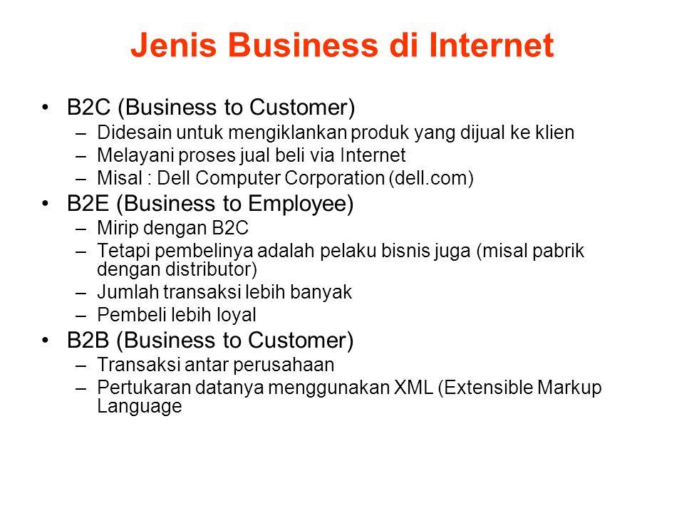 Jenis Business di Internet B2C (Business to Customer) –Didesain untuk mengiklankan produk yang dijual ke klien –Melayani proses jual beli via Internet
