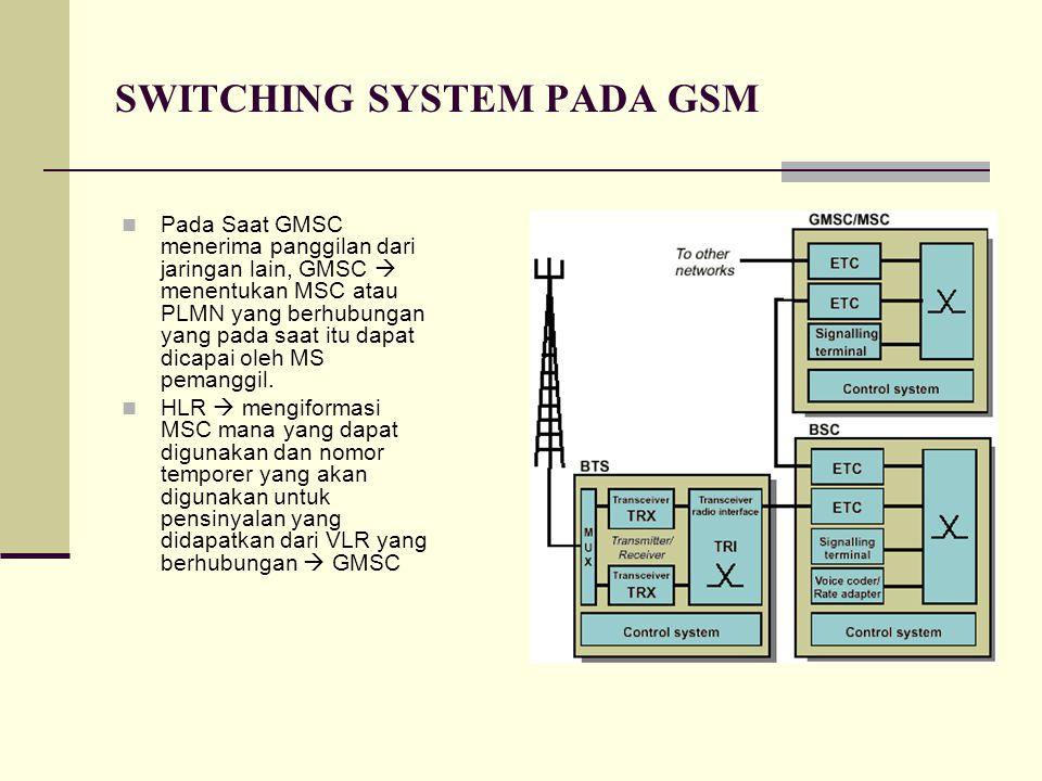 SWITCHING SYSTEM PADA GSM Pada Saat GMSC menerima panggilan dari jaringan lain, GMSC  menentukan MSC atau PLMN yang berhubungan yang pada saat itu da