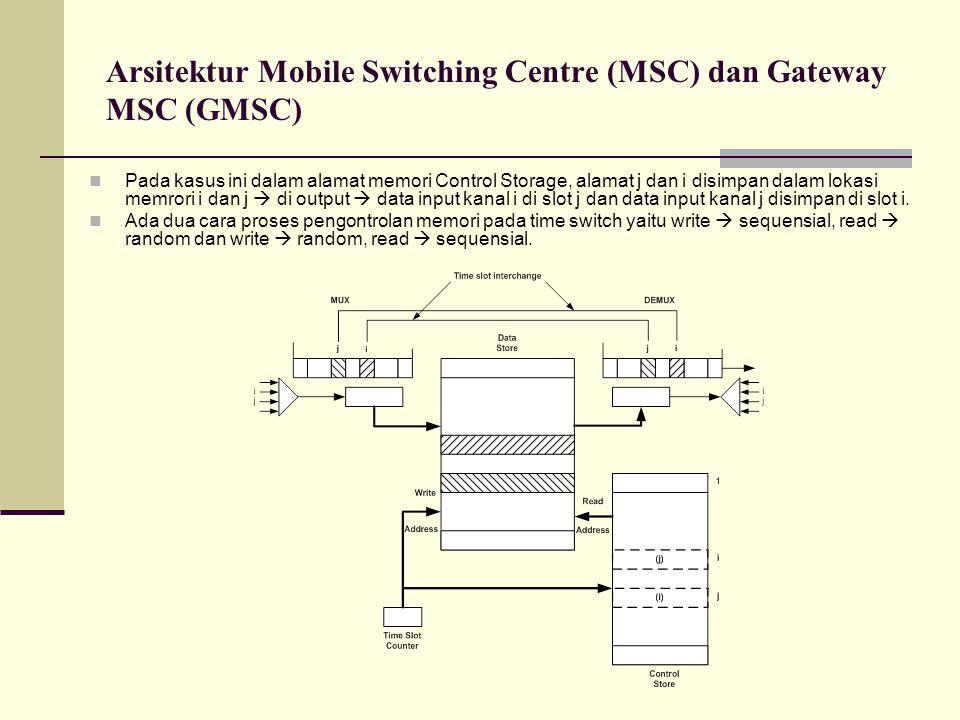 Arsitektur Mobile Switching Centre (MSC) dan Gateway MSC (GMSC) Pada kasus ini dalam alamat memori Control Storage, alamat j dan i disimpan dalam loka