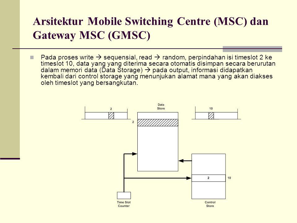 Arsitektur Mobile Switching Centre (MSC) dan Gateway MSC (GMSC) Pada proses write  sequensial, read  random, perpindahan isi timeslot 2 ke timeslot