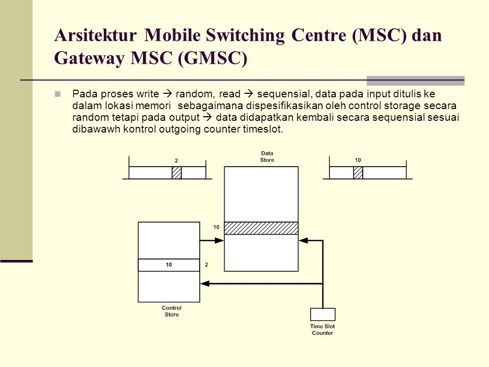 Arsitektur Mobile Switching Centre (MSC) dan Gateway MSC (GMSC) Pada proses write  random, read  sequensial, data pada input ditulis ke dalam lokasi
