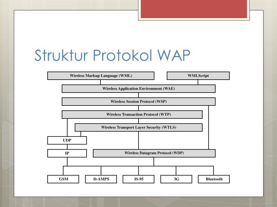Struktur Protokol WAP
