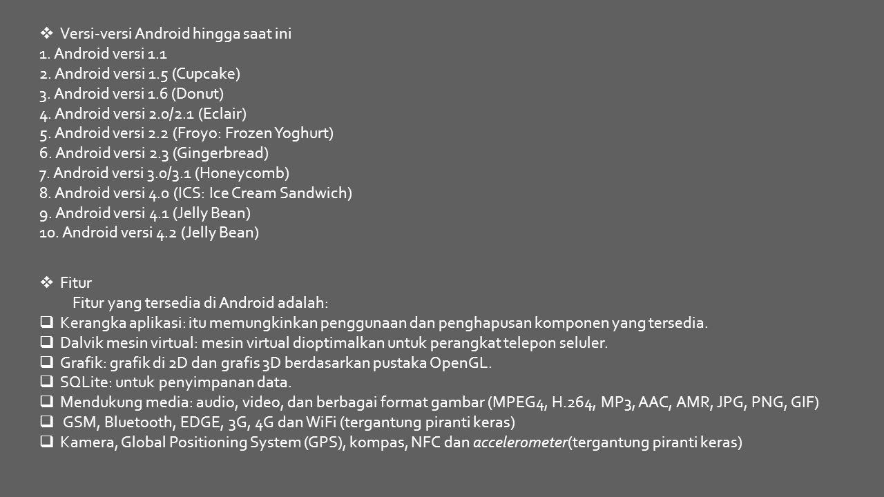  Versi-versi Android hingga saat ini 1. Android versi 1.1 2. Android versi 1.5 (Cupcake) 3. Android versi 1.6 (Donut) 4. Android versi 2.0/2.1 (Eclai