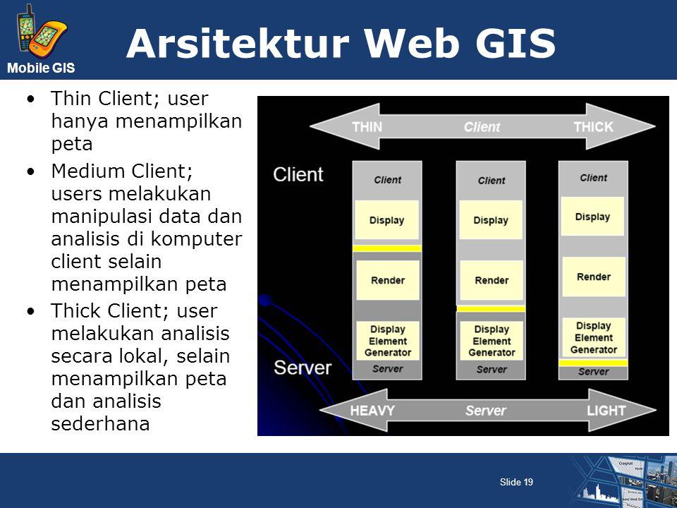 Mobile GIS Arsitektur Web GIS Thin Client; user hanya menampilkan peta Medium Client; users melakukan manipulasi data dan analisis di komputer client