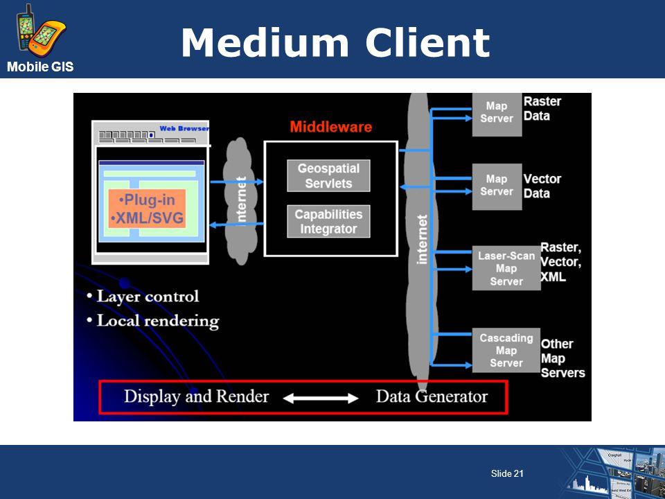 Mobile GIS Medium Client Slide 21