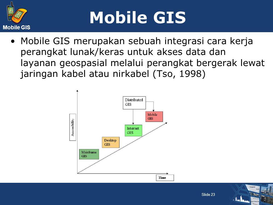 Mobile GIS Mobile GIS merupakan sebuah integrasi cara kerja perangkat lunak/keras untuk akses data dan layanan geospasial melalui perangkat bergerak l