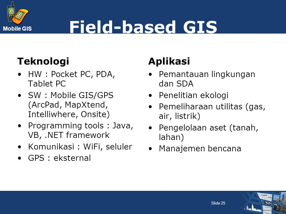 Mobile GIS Field-based GIS Teknologi HW : Pocket PC, PDA, Tablet PC SW : Mobile GIS/GPS (ArcPad, MapXtend, Intelliwhere, Onsite) Programming tools : J