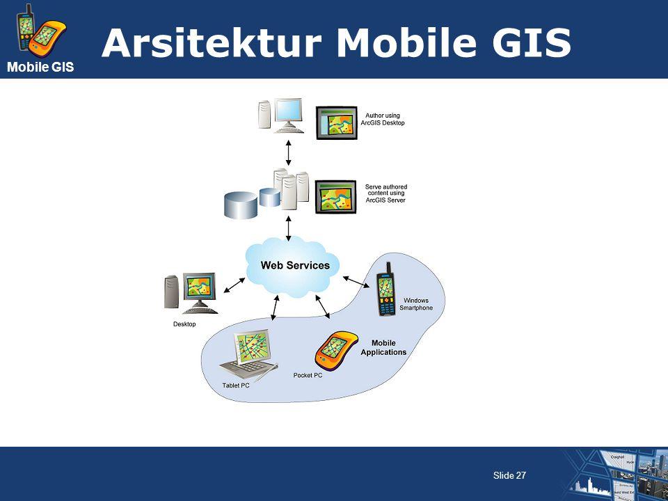 Mobile GIS Arsitektur Mobile GIS Slide 27
