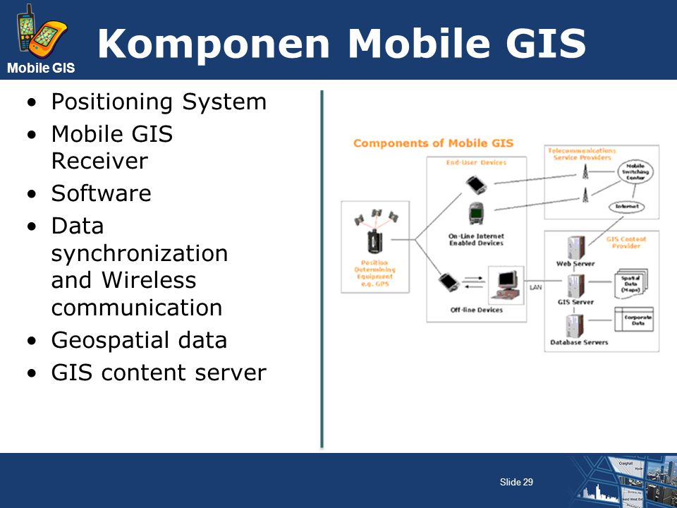 Mobile GIS Komponen Mobile GIS Positioning System Mobile GIS Receiver Software Data synchronization and Wireless communication Geospatial data GIS con