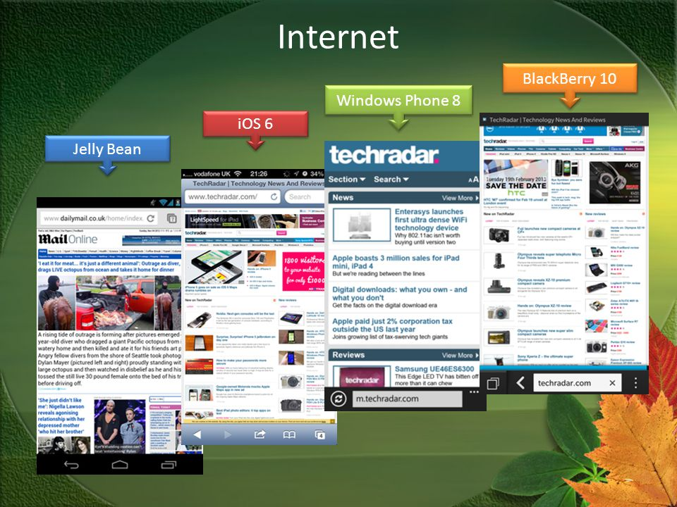 Internet Jelly Bean iOS 6 Windows Phone 8 BlackBerry 10