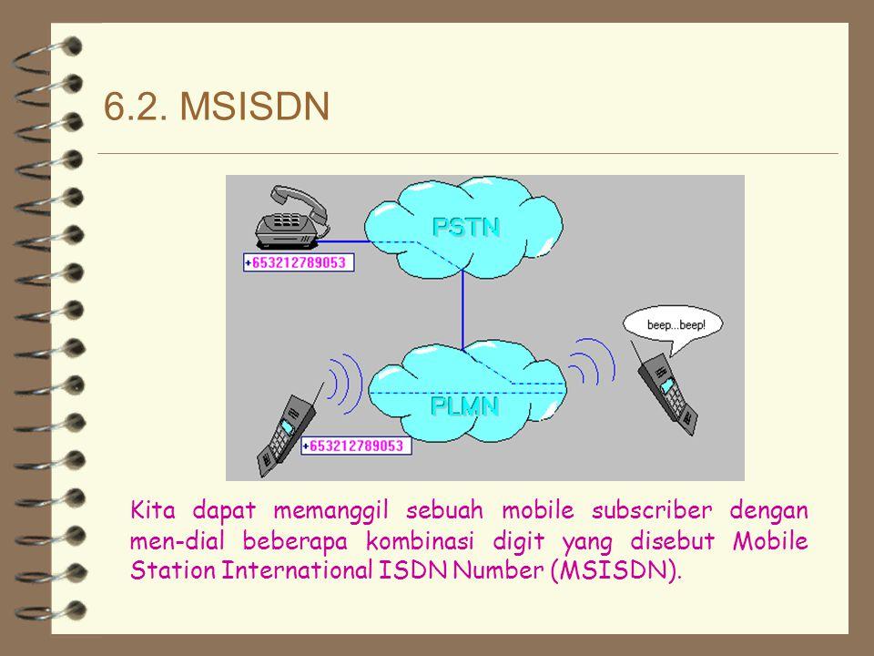 6.1. TUJUAN Menjelaskan struktur dan fungsi dari identitas subscriber permanen dan subscriber sementara.