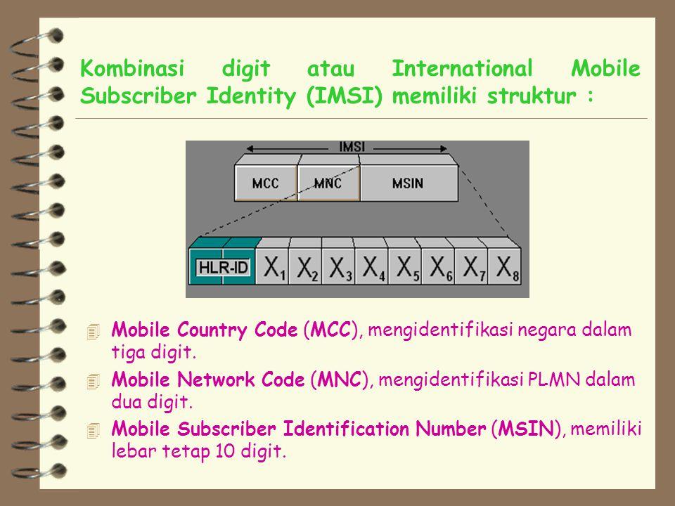 Dua digit pertama mengiden-tifikasi HLR dan 5 digit lain untuk subscriber individu. Sebuah mobile sub-scriber memiliki SN terpisah untuk masing-masing