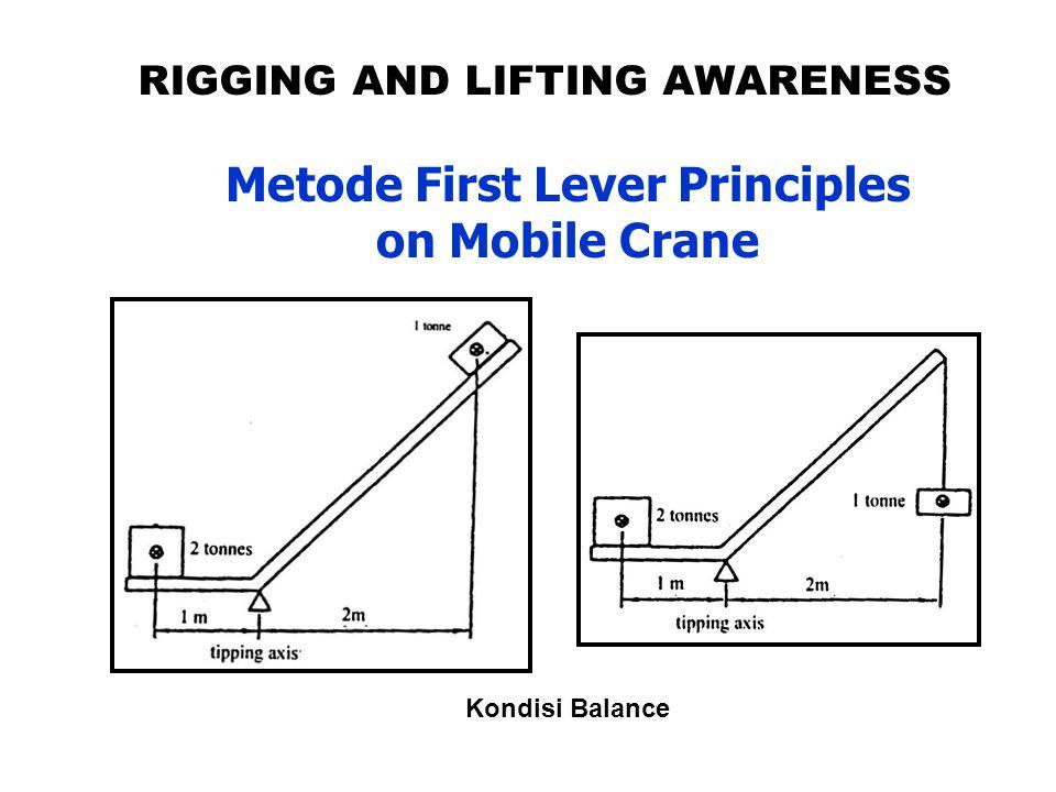 RIGGING AND LIFTING AWARENESS Metode First Lever Principles on Mobile Crane Kondisi Balance