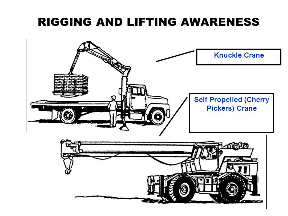 RIGGING AND LIFTING AWARENESS Knuckle Crane Self Propelled (Cherry Pickers) Crane