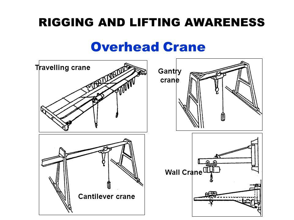 RIGGING AND LIFTING AWARENESS Wall Crane Overhead Crane Travelling crane Gantry crane Cantilever crane