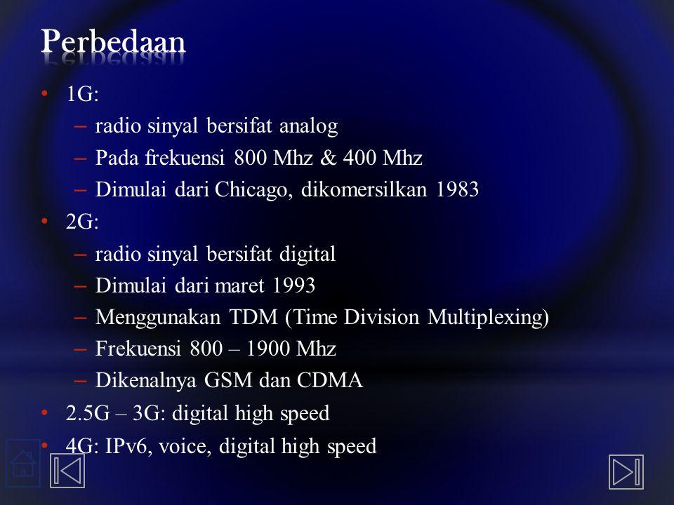1G: – radio sinyal bersifat analog – Pada frekuensi 800 Mhz & 400 Mhz – Dimulai dari Chicago, dikomersilkan 1983 2G: – radio sinyal bersifat digital –