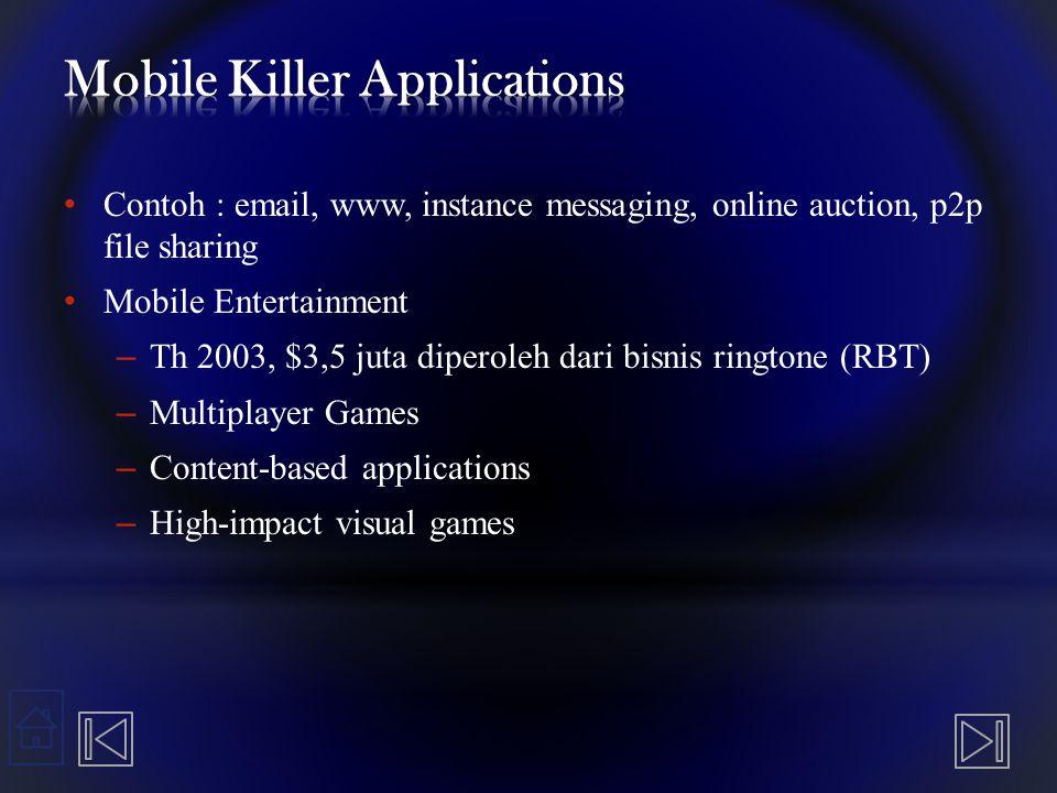 Contoh : email, www, instance messaging, online auction, p2p file sharing Mobile Entertainment – Th 2003, $3,5 juta diperoleh dari bisnis ringtone (RB