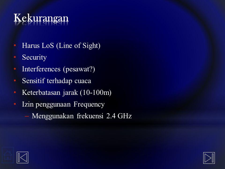Harus LoS (Line of Sight) Security Interferences (pesawat?) Sensitif terhadap cuaca Keterbatasan jarak (10-100m) Izin penggunaan Frequency – Menggunak