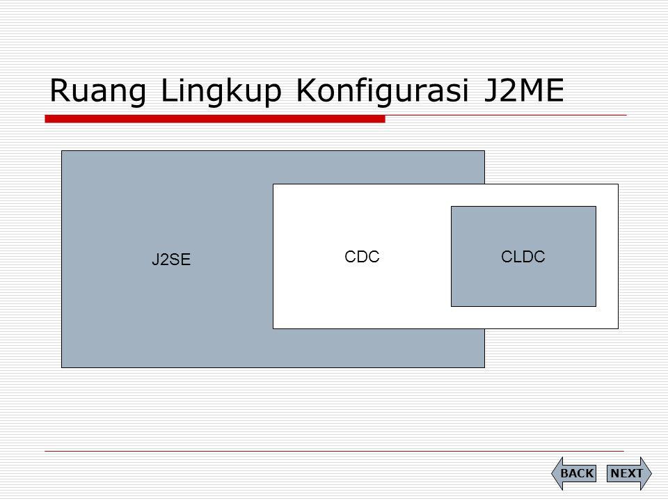 Ruang Lingkup Konfigurasi J2ME J2SE CDC CLDC NEXTBACK
