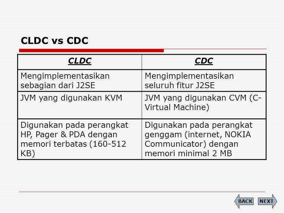 CLDC vs CDC CLDCCDC Mengimplementasikan sebagian dari J2SE Mengimplementasikan seluruh fitur J2SE JVM yang digunakan KVMJVM yang digunakan CVM (C- Vir