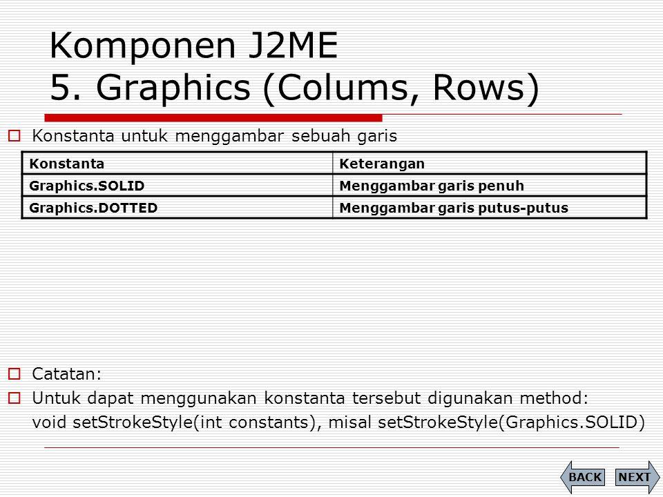 Komponen J2ME 5. Graphics (Colums, Rows) KonstantaKeterangan Graphics.SOLIDMenggambar garis penuh Graphics.DOTTEDMenggambar garis putus-putus NEXTBACK