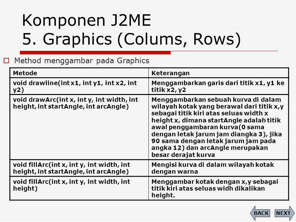 Komponen J2ME 5. Graphics (Colums, Rows) MetodeKeterangan void drawline(int x1, int y1, int x2, int y2) Menggambarkan garis dari titik x1, y1 ke titik