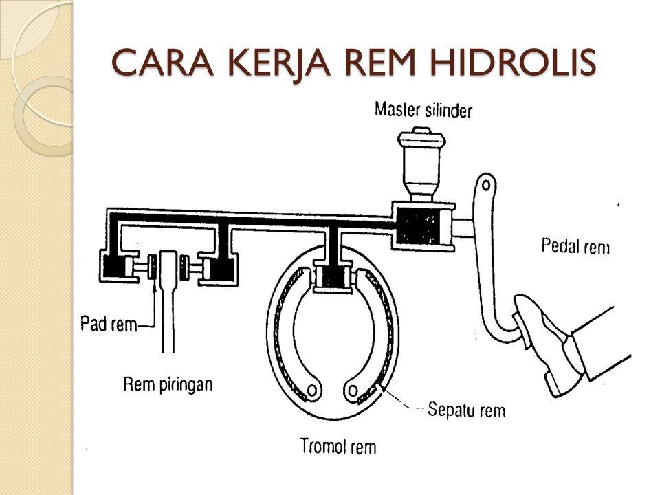 CARA KERJA REM HIDROLIS
