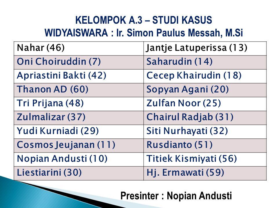 Nahar (46)Jantje Latuperissa (13) Oni Choiruddin (7)Saharudin (14) Apriastini Bakti (42)Cecep Khairudin (18) Thanon AD (60)Sopyan Agani (20) Tri Prija