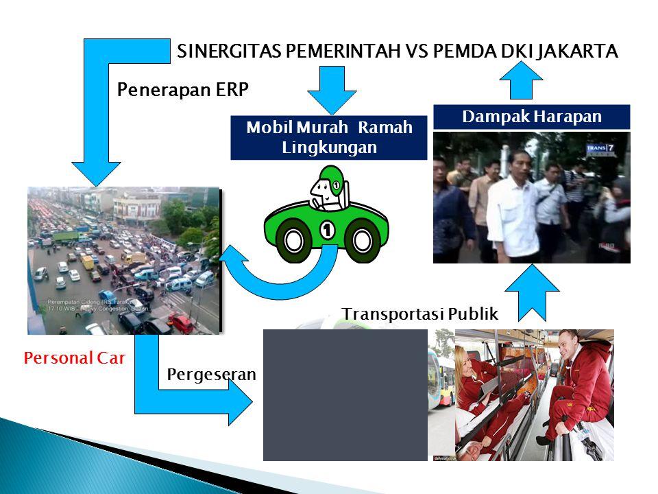 SINERGITAS PEMERINTAH VS PEMDA DKI JAKARTA Penerapan ERP Pergeseran Dampak Harapan Transportasi Publik Mobil Murah Ramah Lingkungan Personal Car