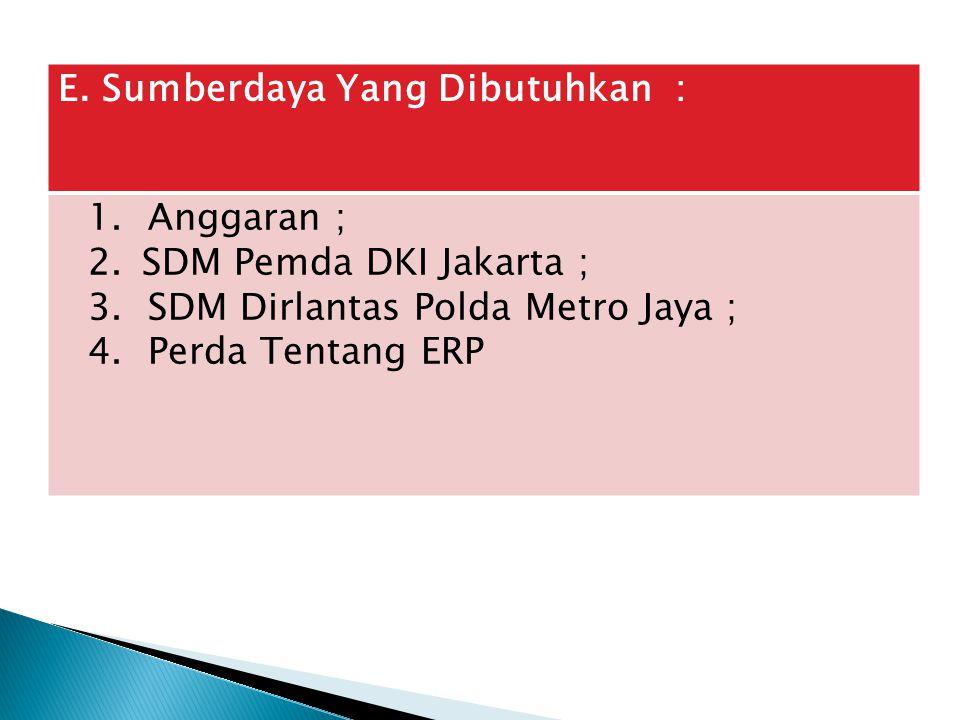 E. Sumberdaya Yang Dibutuhkan : 1. Anggaran ; 2.SDM Pemda DKI Jakarta ; 3. SDM Dirlantas Polda Metro Jaya ; 4. Perda Tentang ERP