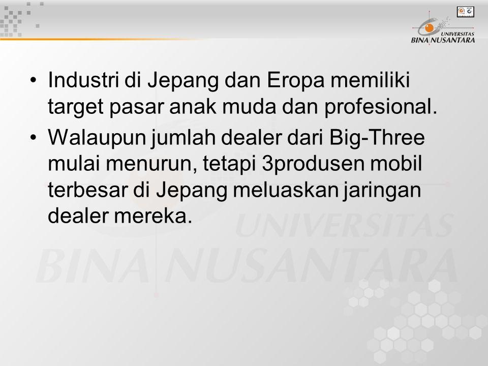 Industri di Jepang dan Eropa memiliki target pasar anak muda dan profesional. Walaupun jumlah dealer dari Big-Three mulai menurun, tetapi 3produsen mo