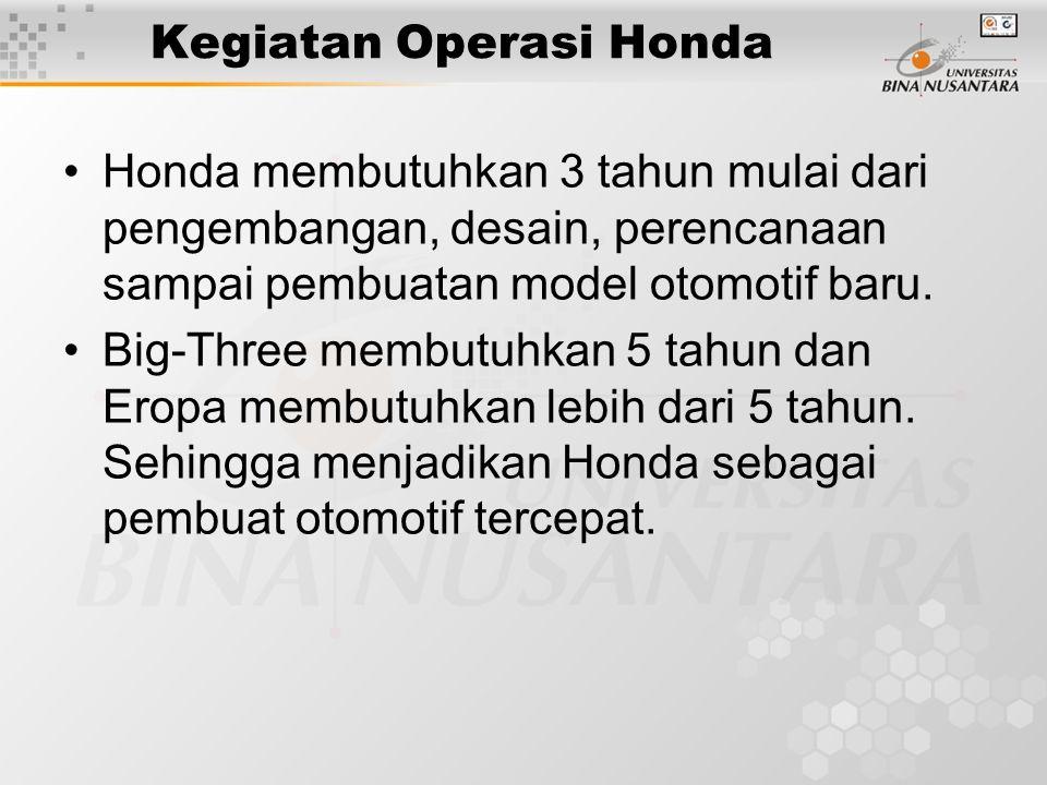Kegiatan Operasi Honda Honda membutuhkan 3 tahun mulai dari pengembangan, desain, perencanaan sampai pembuatan model otomotif baru. Big-Three membutuh