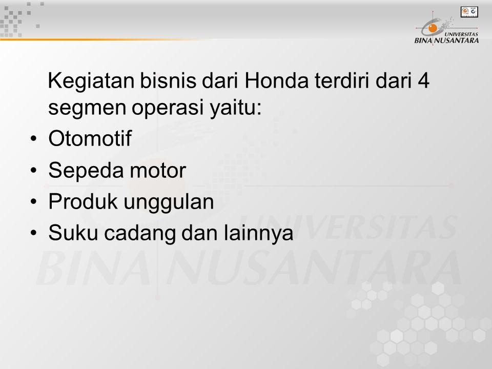 Kegiatan bisnis dari Honda terdiri dari 4 segmen operasi yaitu: Otomotif Sepeda motor Produk unggulan Suku cadang dan lainnya