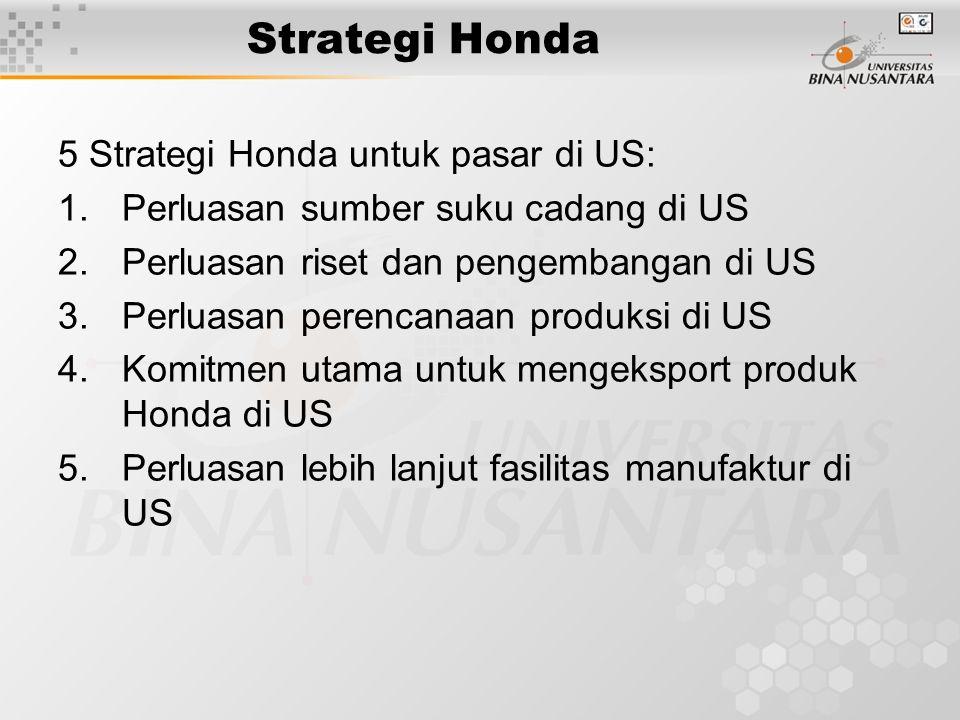 Strategi Honda 5 Strategi Honda untuk pasar di US: 1.Perluasan sumber suku cadang di US 2.Perluasan riset dan pengembangan di US 3.Perluasan perencana