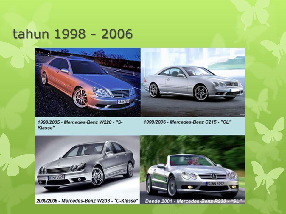 tahun 1998 - 2006