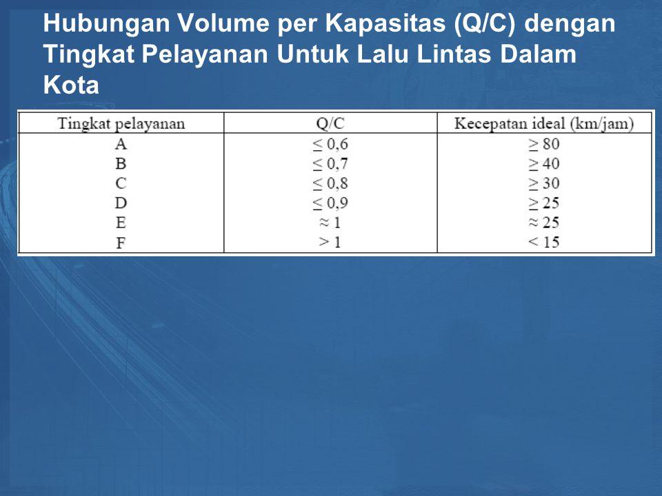 Hubungan Volume per Kapasitas (Q/C) dengan Tingkat Pelayanan Untuk Lalu Lintas Dalam Kota