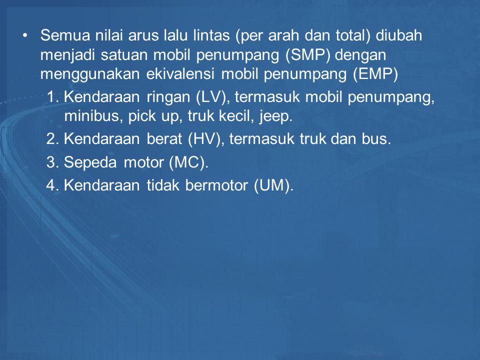 Semua nilai arus lalu lintas (per arah dan total) diubah menjadi satuan mobil penumpang (SMP) dengan menggunakan ekivalensi mobil penumpang (EMP) 1.