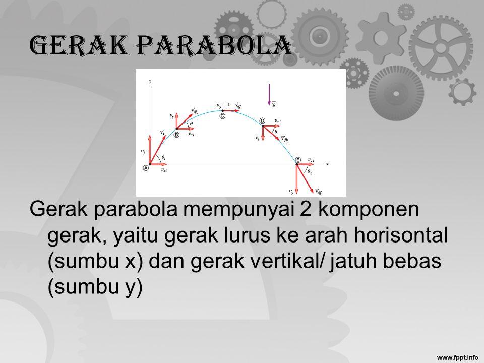Gerak Parabola Gerak parabola mempunyai 2 komponen gerak, yaitu gerak lurus ke arah horisontal (sumbu x) dan gerak vertikal/ jatuh bebas (sumbu y)