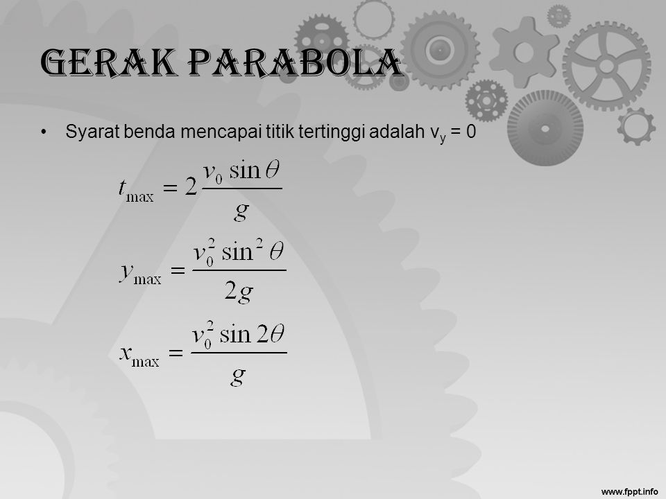 Gerak Parabola Syarat benda mencapai titik tertinggi adalah v y = 0