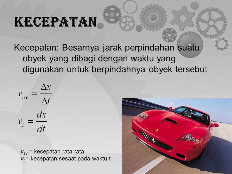 Kecepatan Kecepatan: Besarnya jarak perpindahan suatu obyek yang dibagi dengan waktu yang digunakan untuk berpindahnya obyek tersebut v av = kecepatan