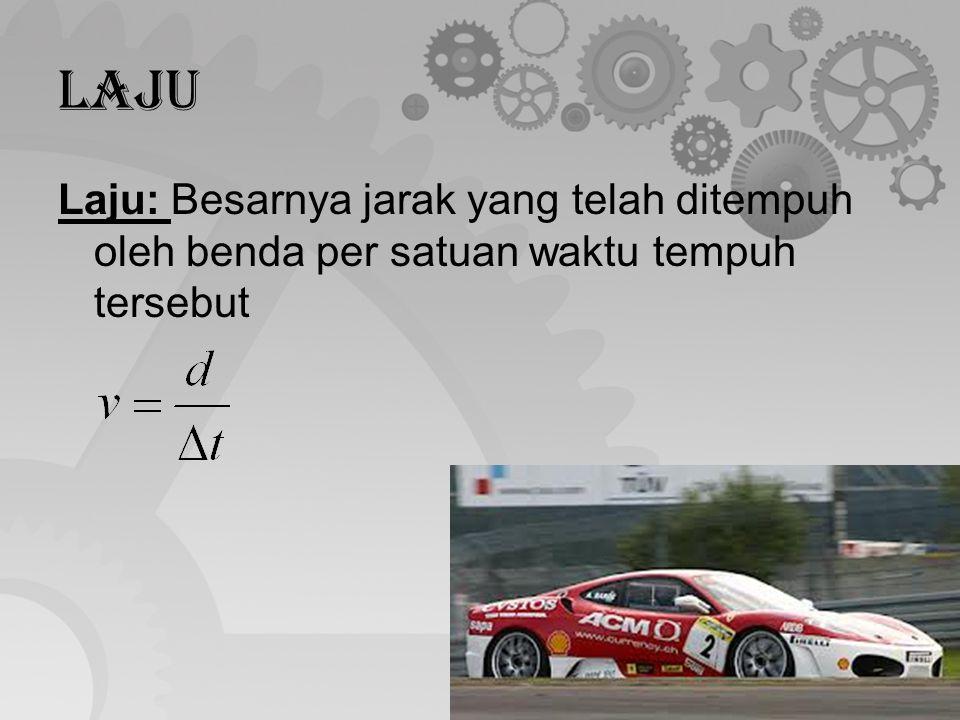 Contoh Laju mobil untuk sampai dititik D dari titik A adalah (22+14+38)/ 30=2.47 m/s Berapa kecepatan rata- rata mobil untuk mencapai titik F diukur dari titik O?