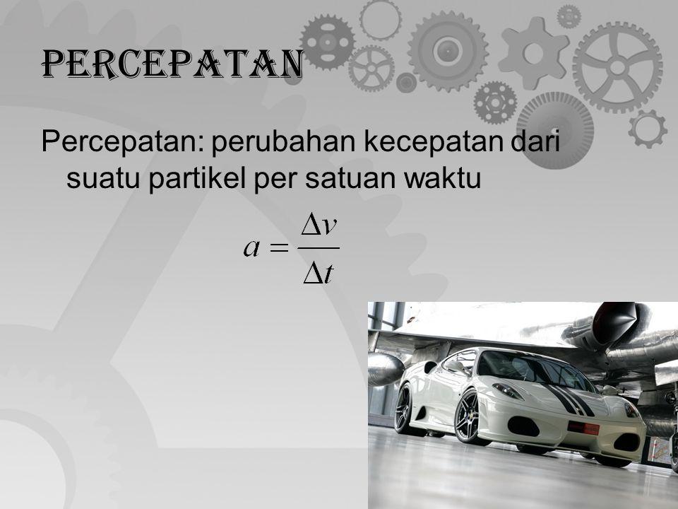 Gambar a: gerak dengan kecepatan konstan Gambar b: gerak dengan percepatan positif (+) atau dipercepat Gambar b: gerak dengan percepatan negatif (-) atau perlambatan