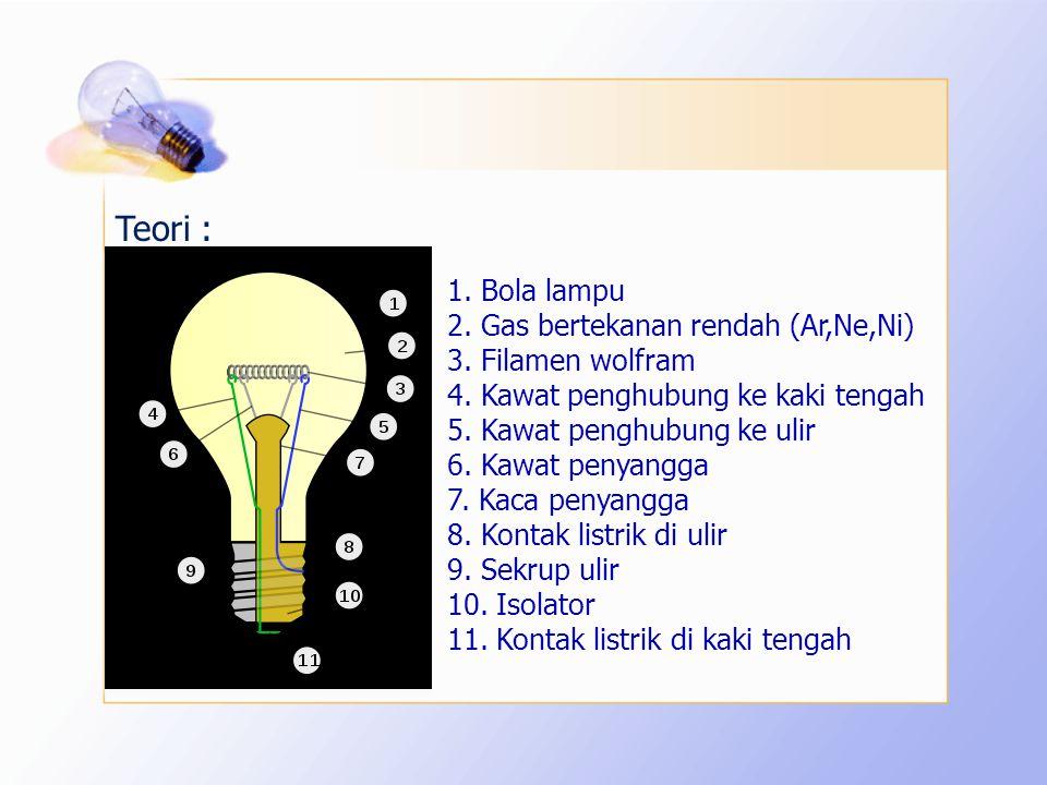 Teori : 1. Bola lampu 2. Gas bertekanan rendah (Ar,Ne,Ni) 3. Filamen wolfram 4. Kawat penghubung ke kaki tengah 5. Kawat penghubung ke ulir 6. Kawat p