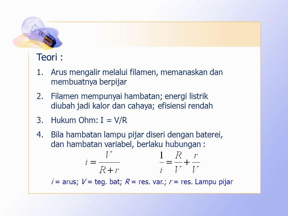 Teori : 1.Arus mengalir melalui filamen, memanaskan dan membuatnya berpijar 2.Filamen mempunyai hambatan; energi listrik diubah jadi kalor dan cahaya; efisiensi rendah 3.Hukum Ohm: I = V/R 4.Bila hambatan lampu pijar diseri dengan baterei, dan hambatan variabel, berlaku hubungan : i = arus; V = teg.