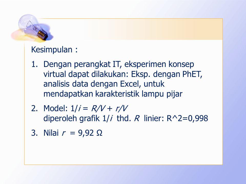 Kesimpulan : 1.Dengan perangkat IT, eksperimen konsep virtual dapat dilakukan: Eksp. dengan PhET, analisis data dengan Excel, untuk mendapatkan karakt