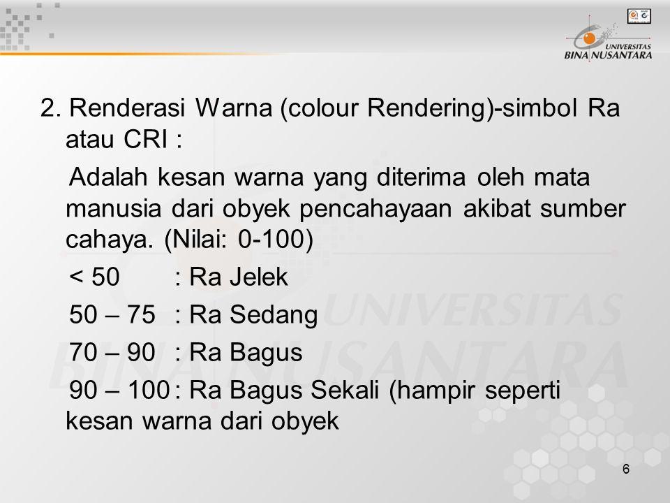 6 2. Renderasi Warna (colour Rendering)-simbol Ra atau CRI : Adalah kesan warna yang diterima oleh mata manusia dari obyek pencahayaan akibat sumber c