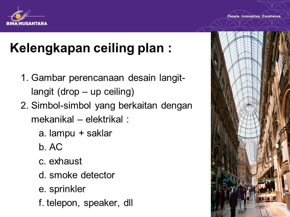 Kelengkapan ceiling plan : 1.Gambar perencanaan desain langit- langit (drop – up ceiling) 2.