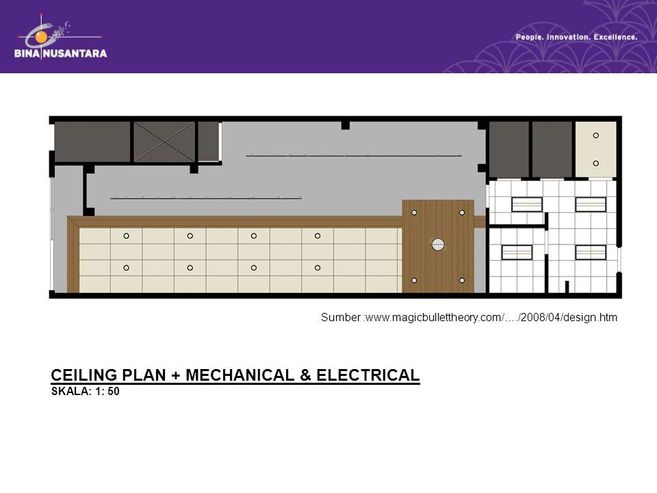 CEILING PLAN + MECHANICAL & ELECTRICAL SKALA: 1: 50 Sumber :www.magicbullettheory.com/…./2008/04/design.htm