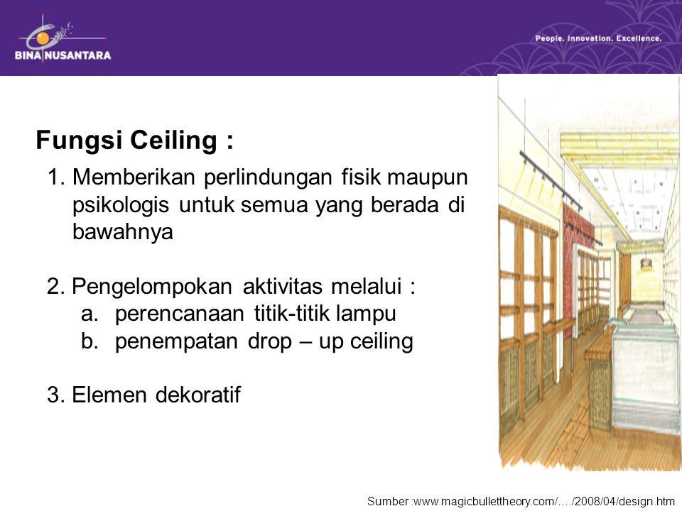 Fungsi Ceiling : Sumber :www.magicbullettheory.com/…./2008/04/design.htm 1.Memberikan perlindungan fisik maupun psikologis untuk semua yang berada di bawahnya 2.
