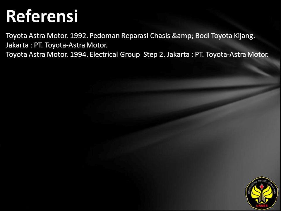 Referensi Toyota Astra Motor. 1992. Pedoman Reparasi Chasis & Bodi Toyota Kijang. Jakarta : PT. Toyota-Astra Motor. Toyota Astra Motor. 1994. Elec